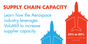 Increase Supply Chain Capacity